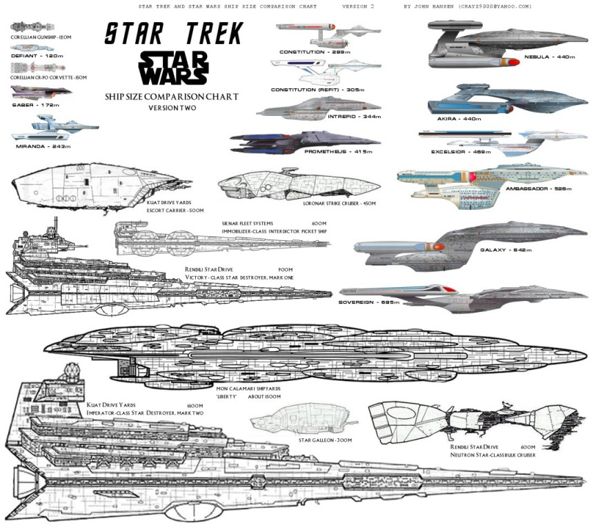 (low detail) Star Wars vs. Star Trek Ship Comparison Chart v.2